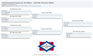4A Regional Tournament Set
