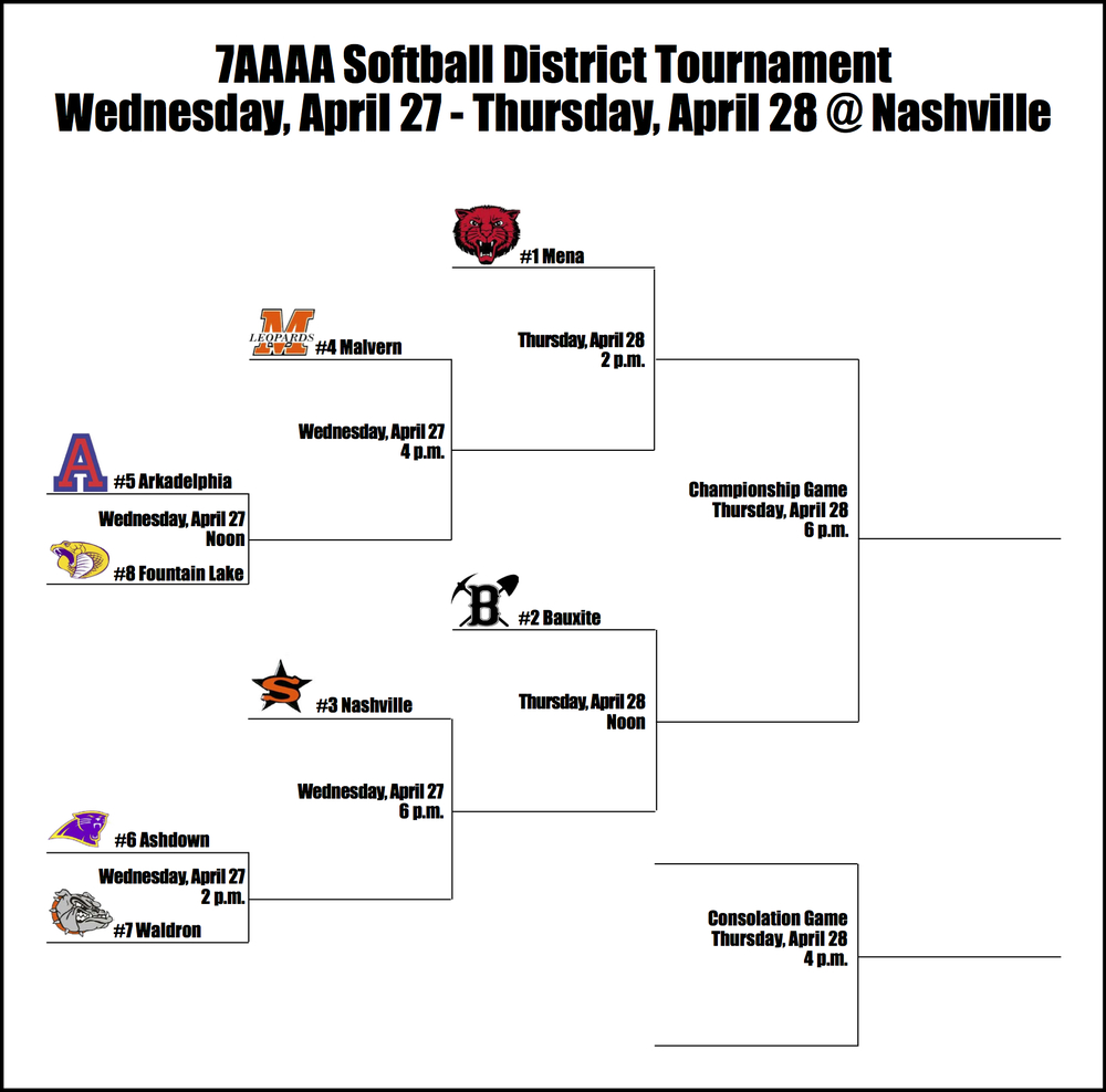 Pulling the Sledd into 7-4A District Softball Tournament